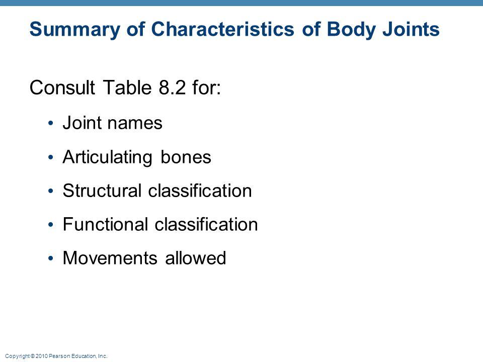 Summary of Characteristics of Body Joints