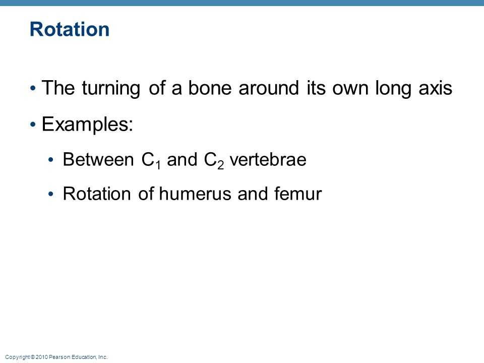 The turning of a bone around its own long axis Examples: