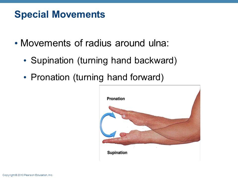 Movements of radius around ulna: