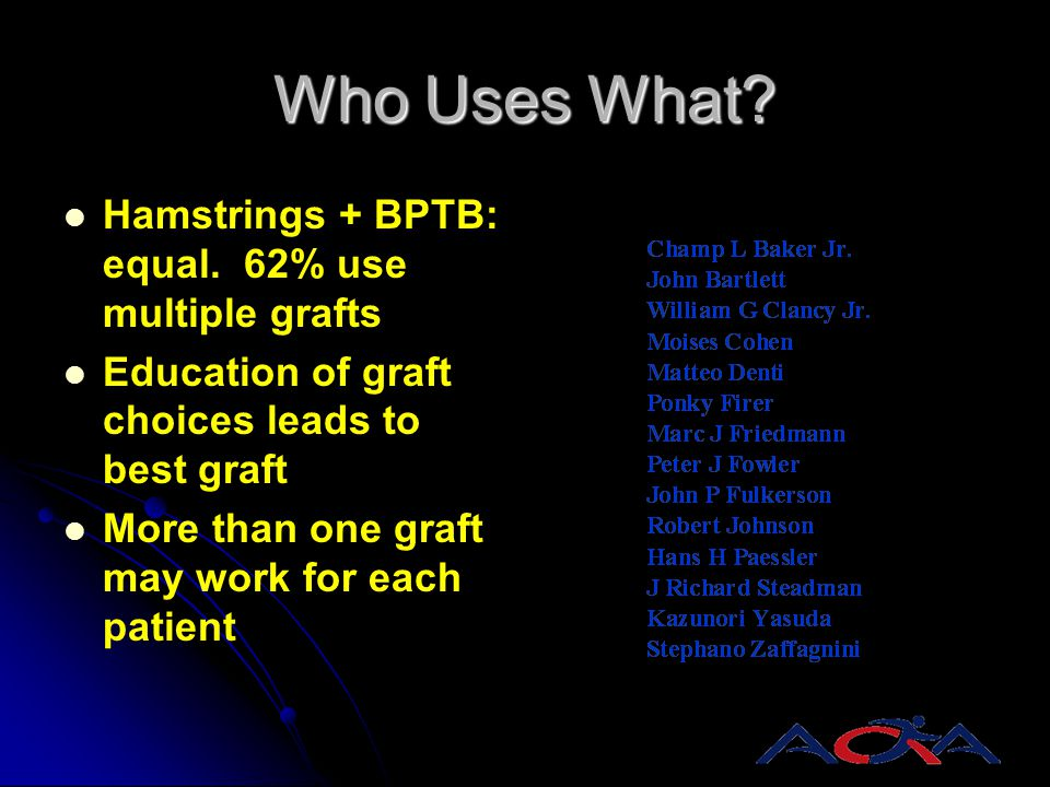 Who Uses What Hamstrings + BPTB: equal. 62% use multiple grafts