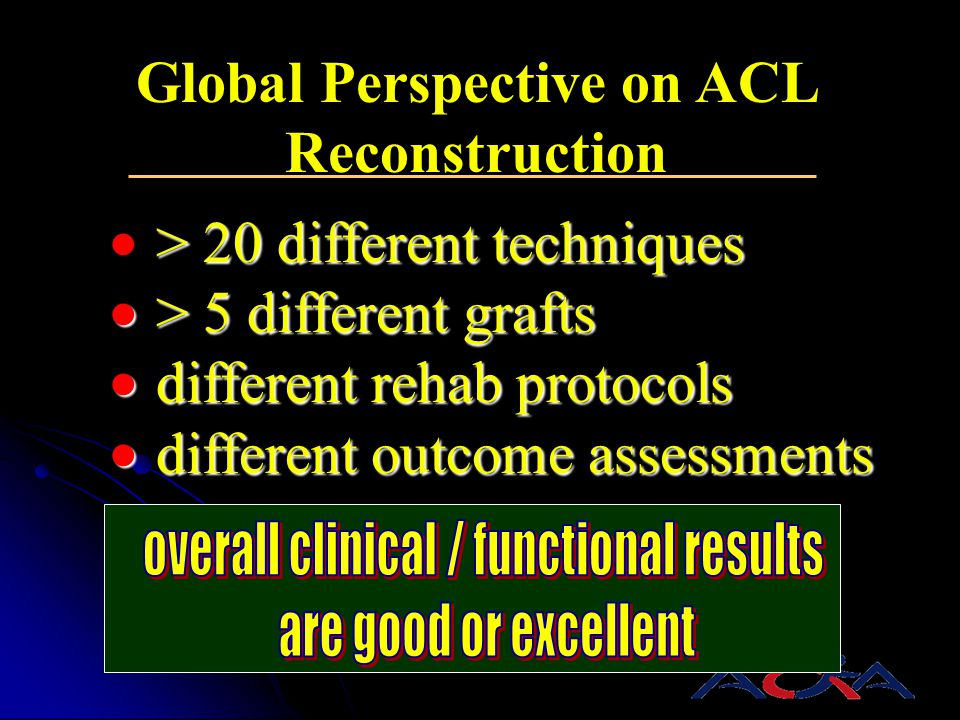 Global Perspective on ACL Reconstruction