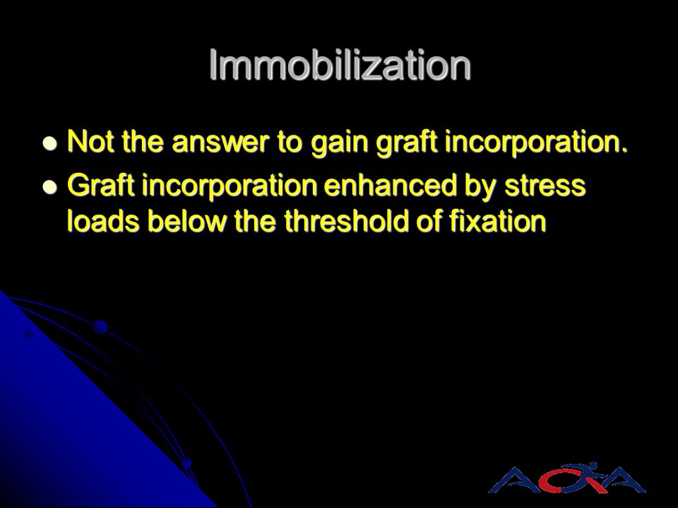 Immobilization Not the answer to gain graft incorporation.