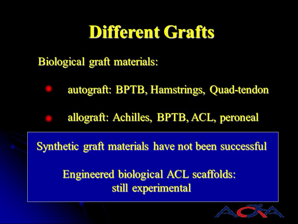 Different Grafts Biological graft materials: