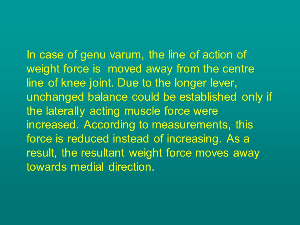 In case of genu varum, the line of action of weight force is moved away from the centre line of knee joint.