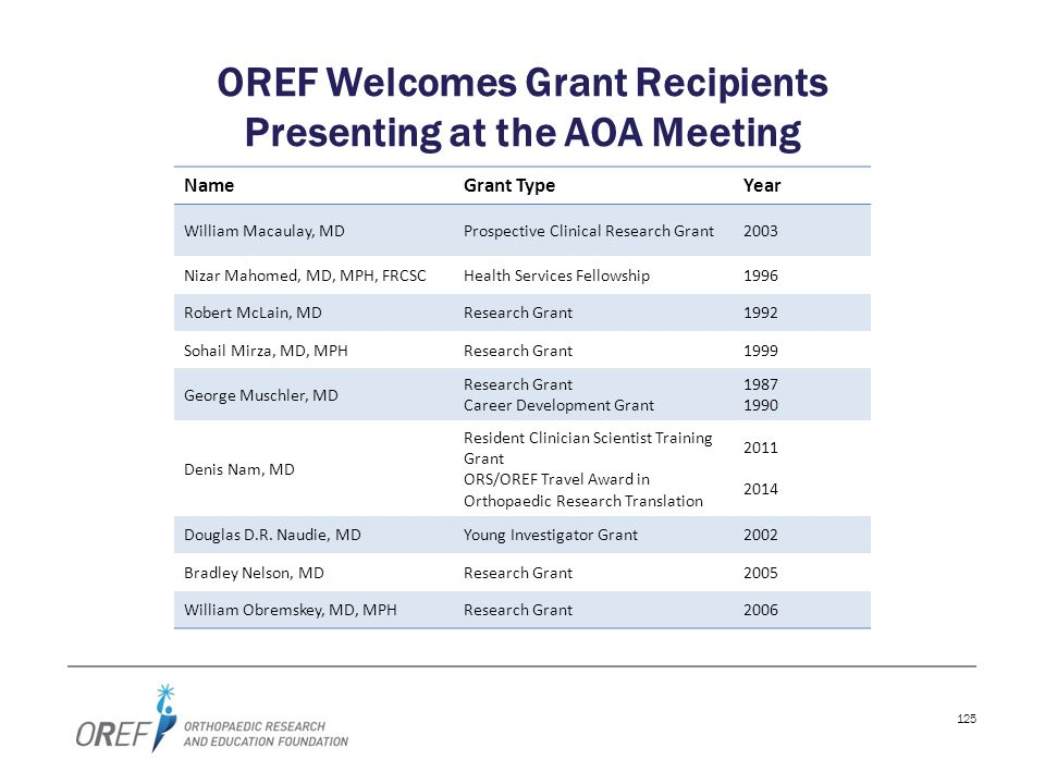 OREF Welcomes Grant Recipients Presenting at the AOA Meeting