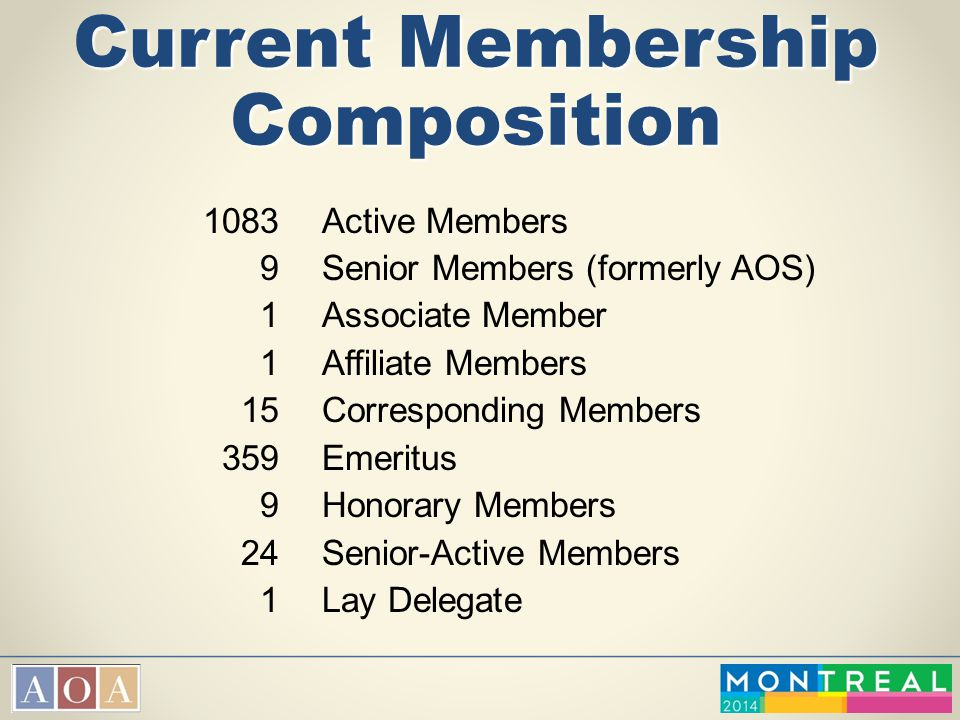 Current Membership Composition