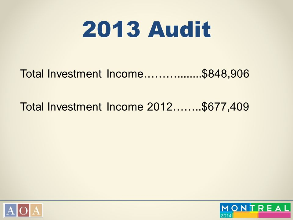2013 Audit Total Investment Income………........$848,906