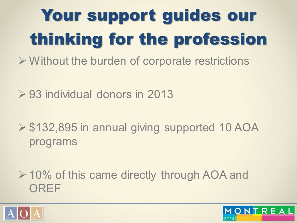 Your support guides our thinking for the profession