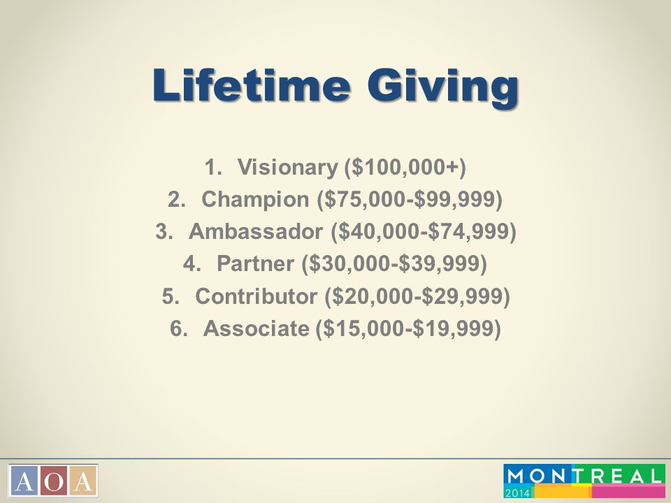 Lifetime Giving Visionary ($100,000+) Champion ($75,000-$99,999)