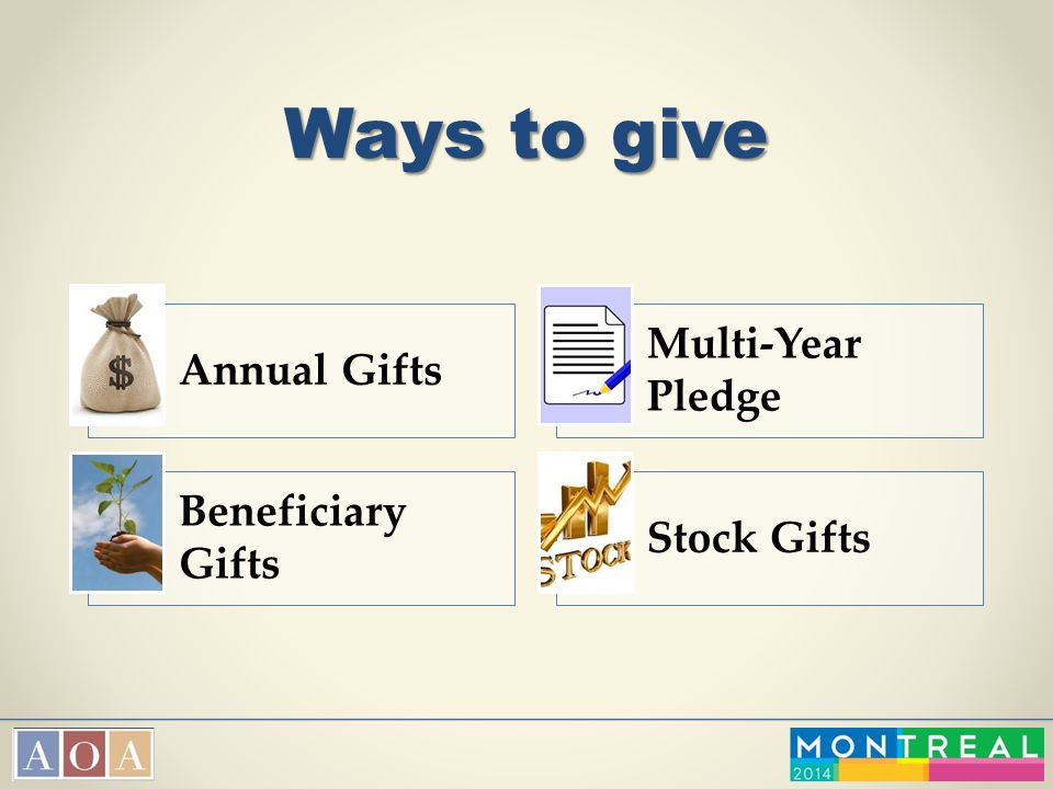 Ways to give Multi-Year Pledge Annual Gifts Beneficiary Gifts