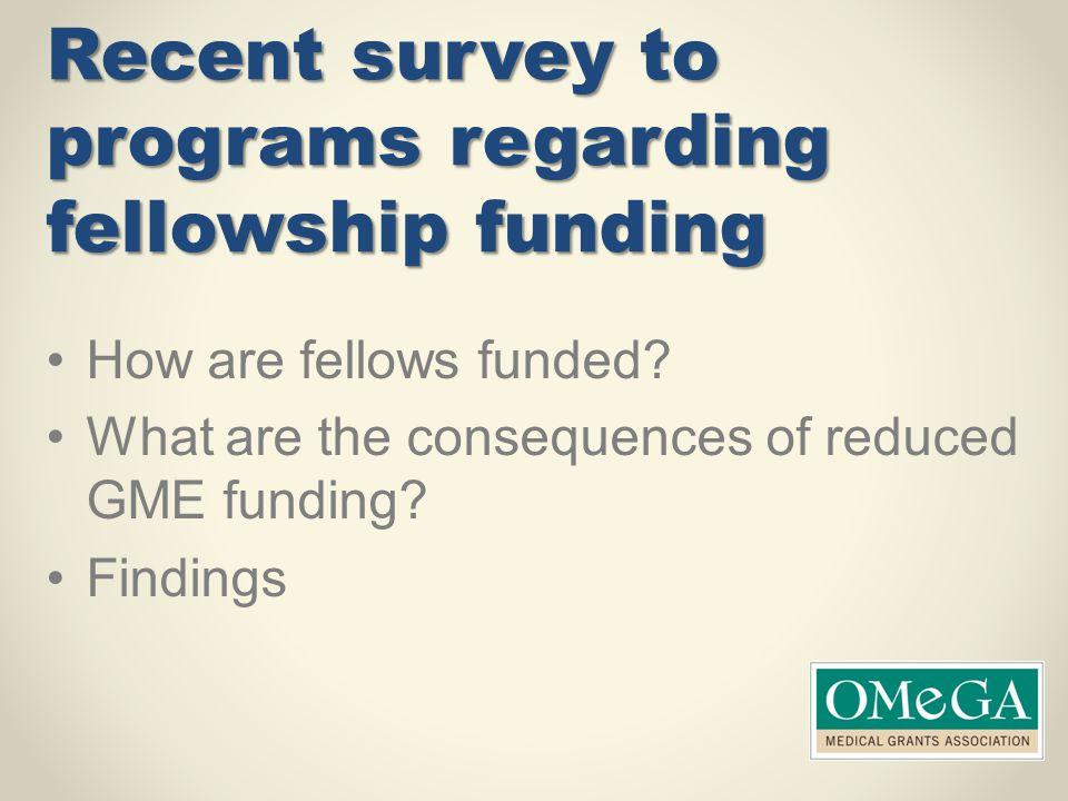 Recent survey to programs regarding fellowship funding