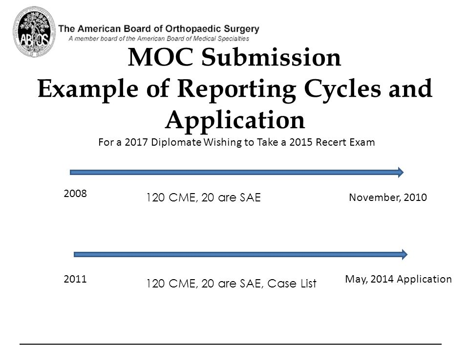 MOC Submission Example of Reporting Cycles and Application