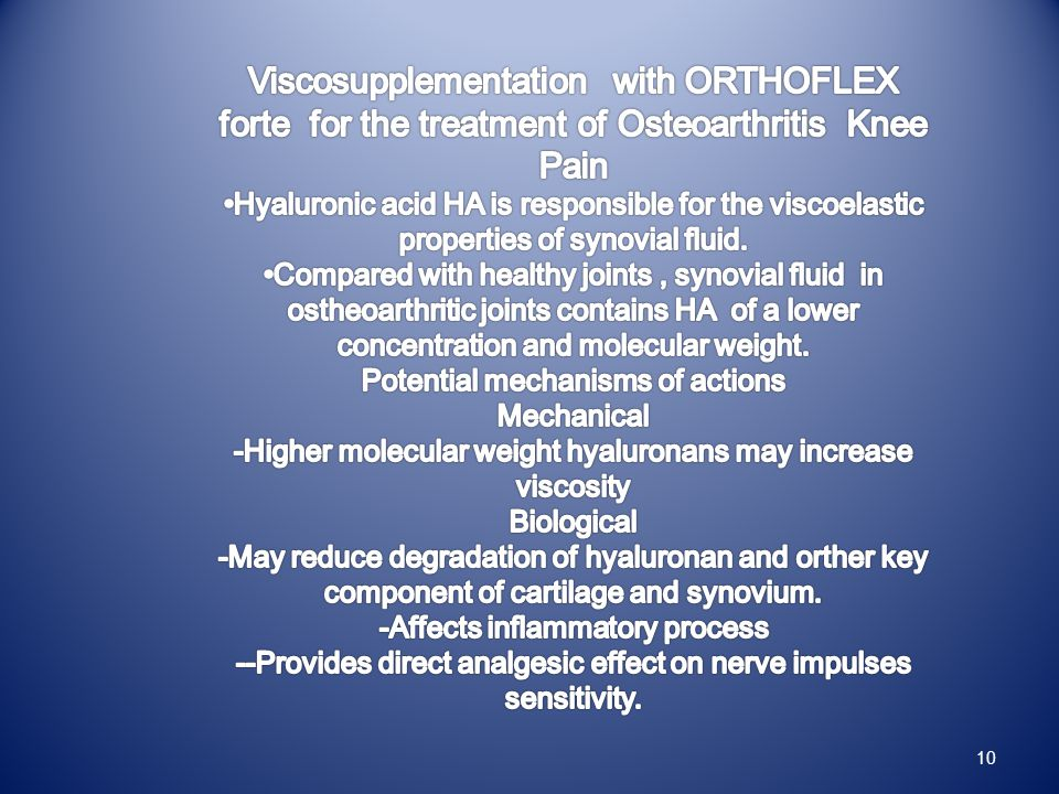 Viscosupplementation with ORTHOFLEX forte for the treatment of Osteoarthritis Knee Pain