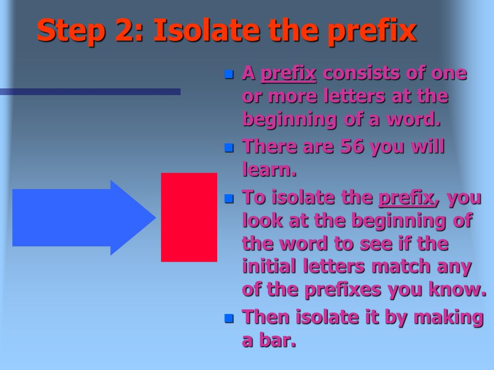 Step 2: Isolate the prefix