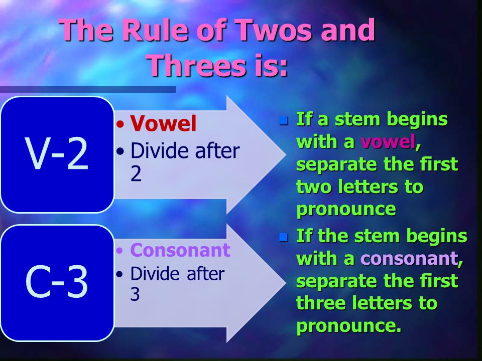 The Rule of Twos and Threes is: