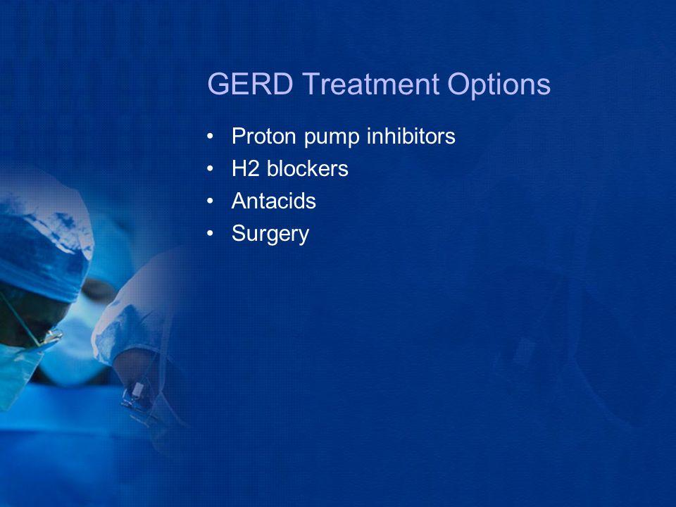 GERD Treatment Options