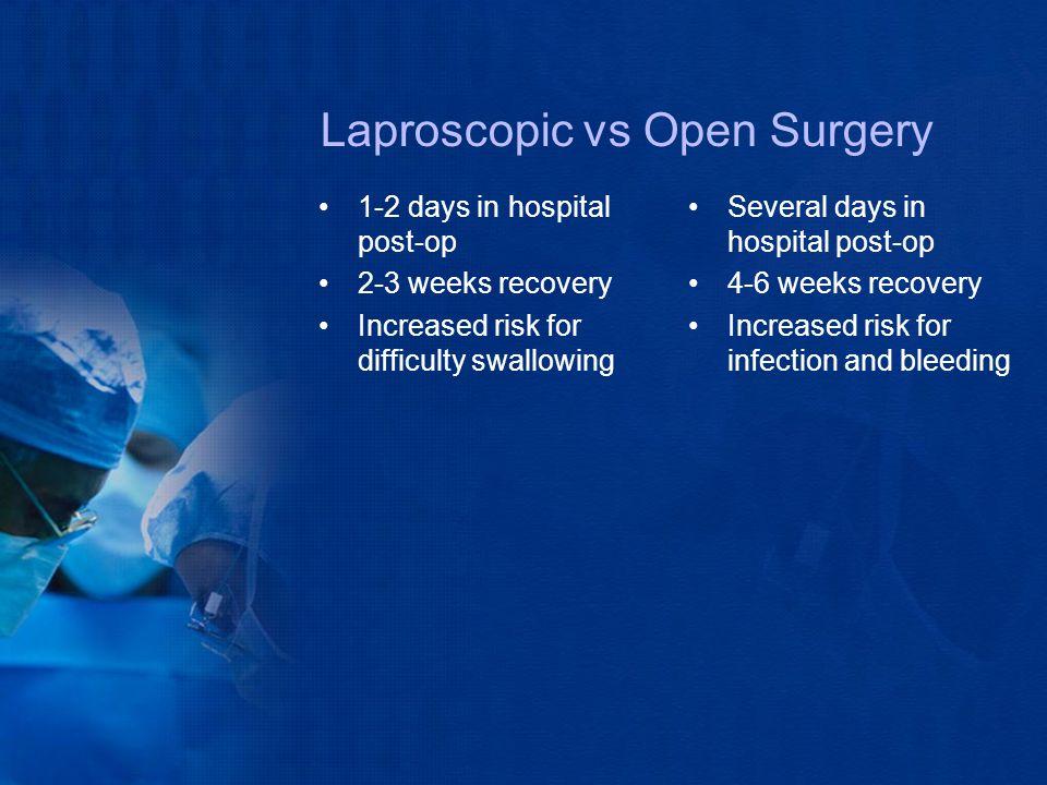 Laproscopic vs Open Surgery