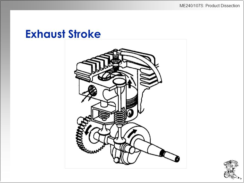 Exhaust Stroke