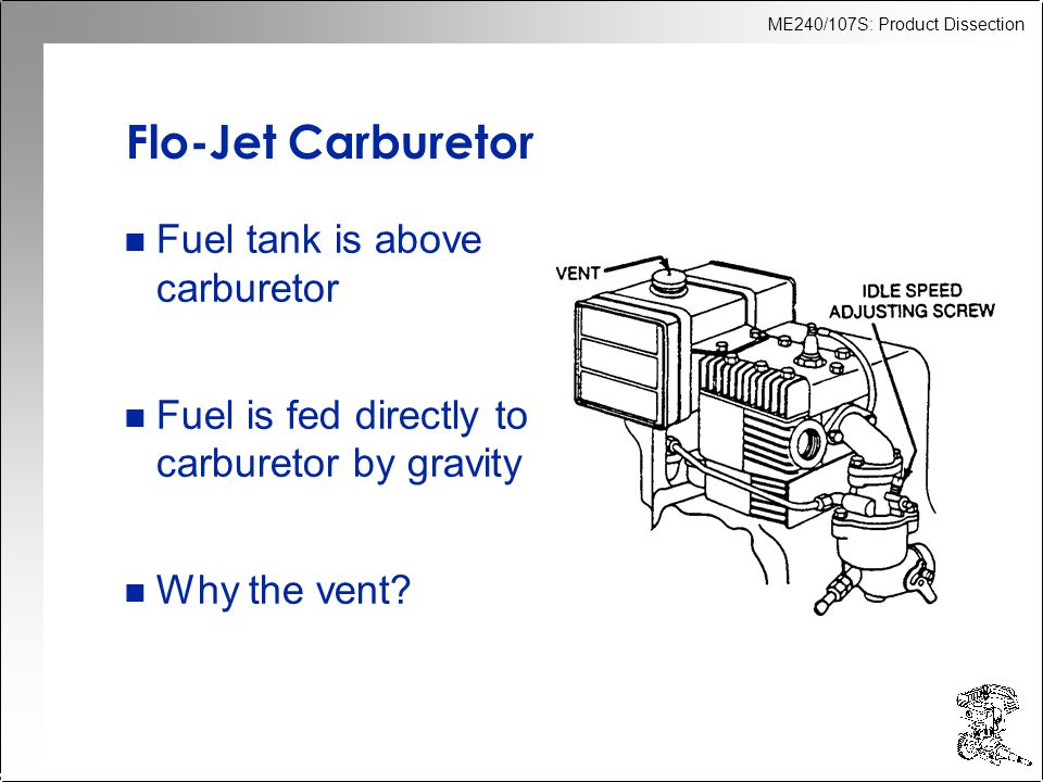 Flo-Jet Carburetor Fuel tank is above carburetor