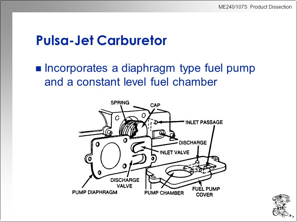 Pulsa-Jet Carburetor Incorporates a diaphragm type fuel pump and a constant level fuel chamber