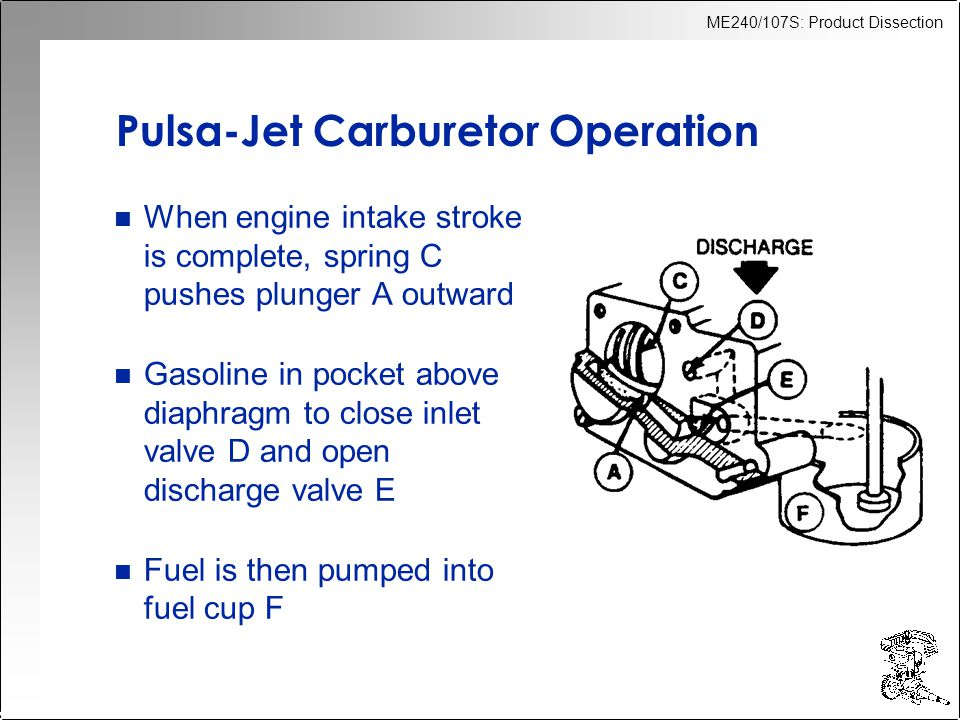 Pulsa-Jet Carburetor Operation
