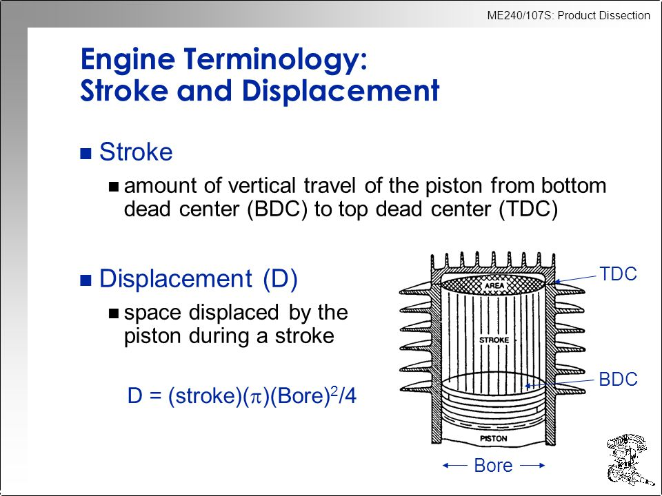Engine Terminology: Stroke and Displacement