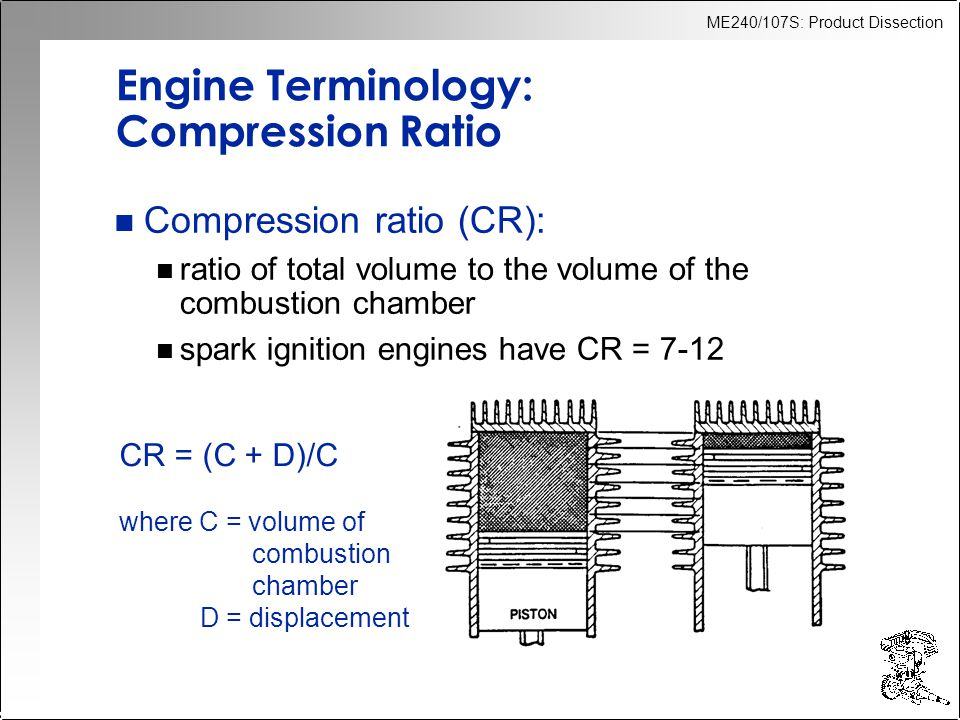 Engine Terminology: Compression Ratio