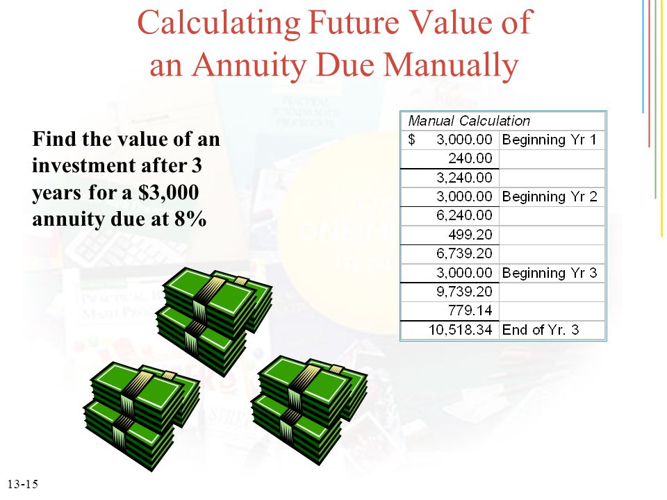 Calculating Future Value of an Annuity Due Manually