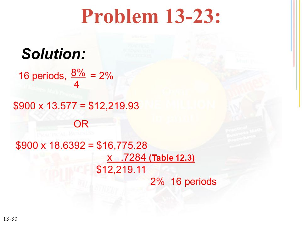 Problem 13-23: Solution: 8% 4 16 periods, = 2%