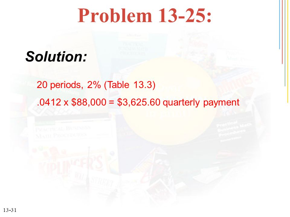 Problem 13-25: Solution: 20 periods, 2% (Table 13.3)