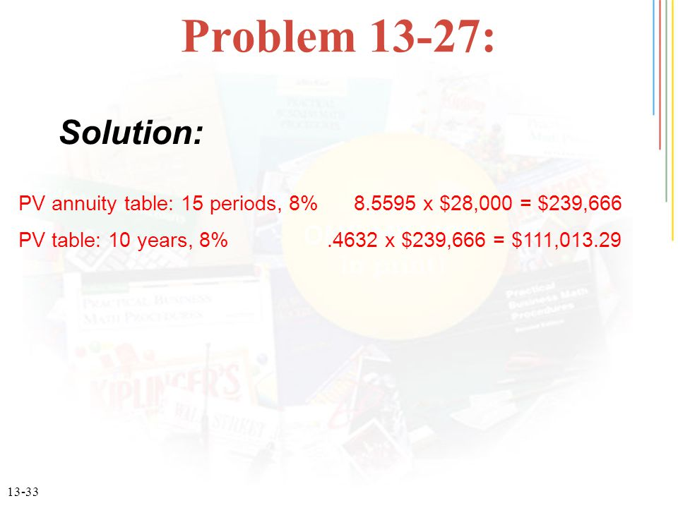 Problem 13-27: Solution: PV annuity table: 15 periods, 8% 8.5595 x $28,000 = $239,666.