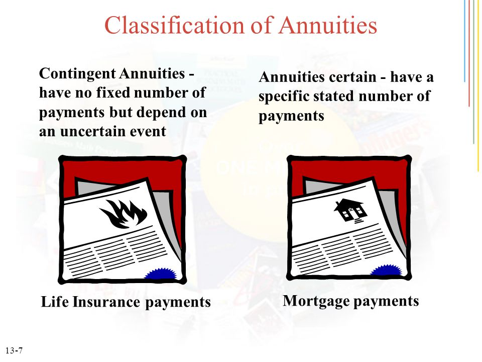 Classification of Annuities