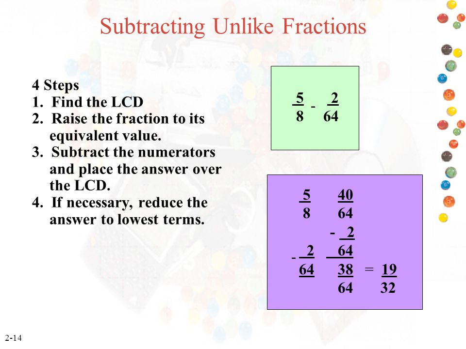 Subtracting Unlike Fractions