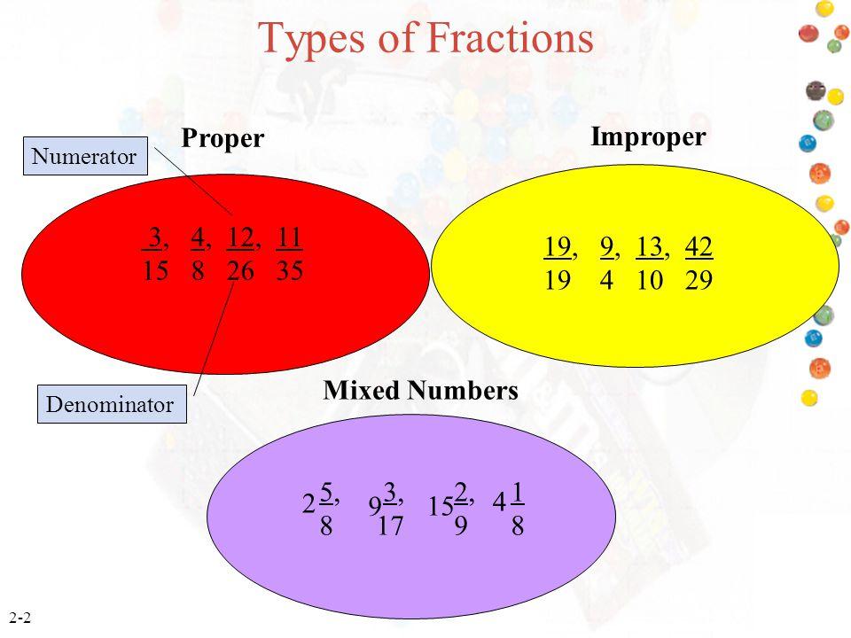 Types of Fractions Proper Improper 3, 4, 12, 11 19, 9, 13, 42