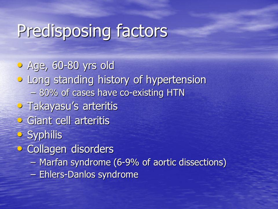 Predisposing factors Age, 60-80 yrs old