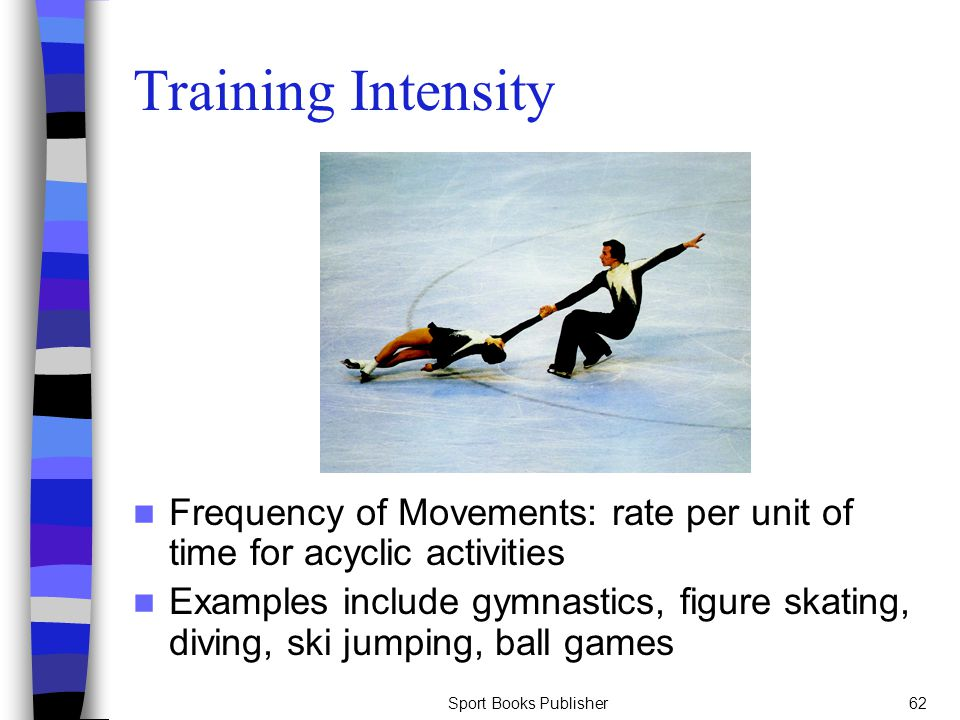 Training Intensity Frequency of Movements: rate per unit of time for acyclic activities.