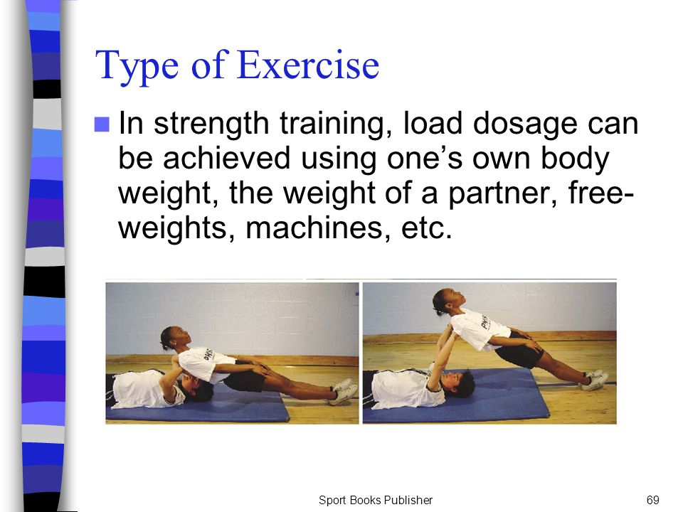 Type of Exercise In strength training, load dosage can be achieved using one's own body weight, the weight of a partner, free-weights, machines, etc.