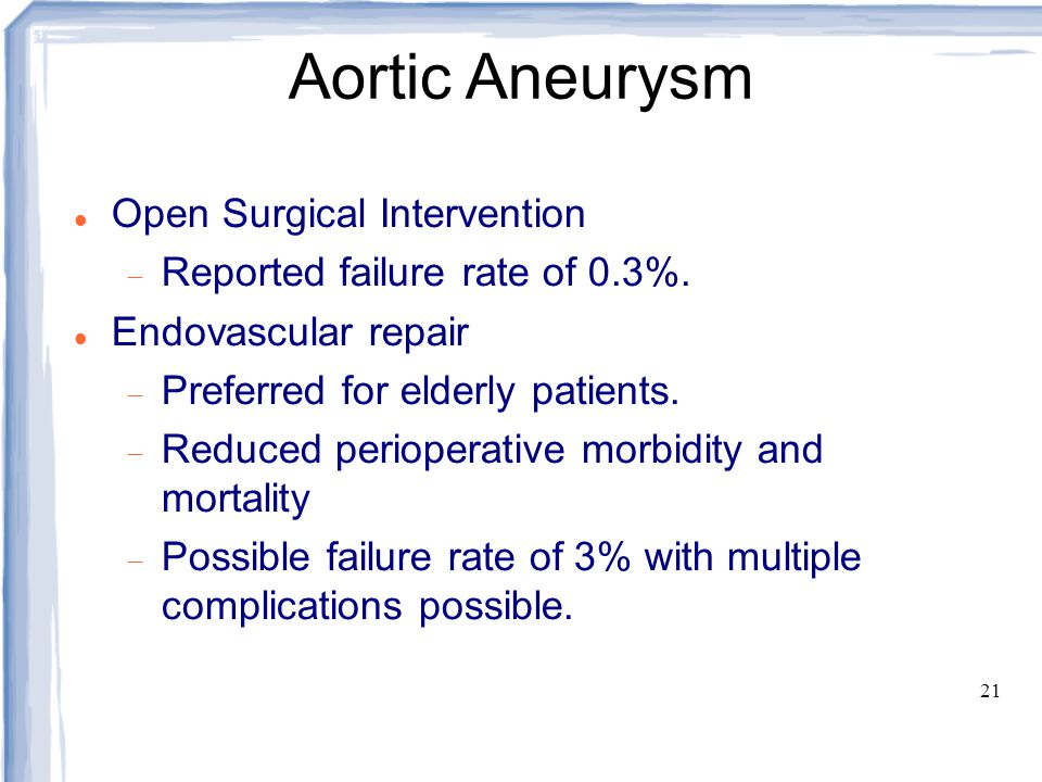 Aortic Aneurysm Open Surgical Intervention