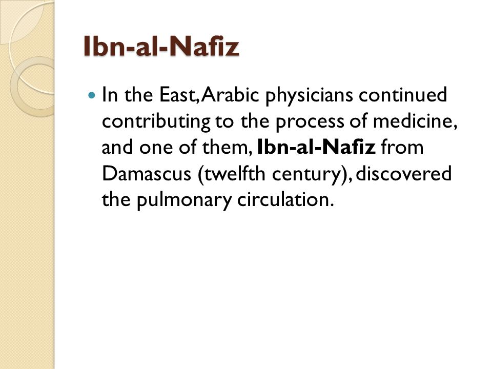 Ibn-al-Nafiz