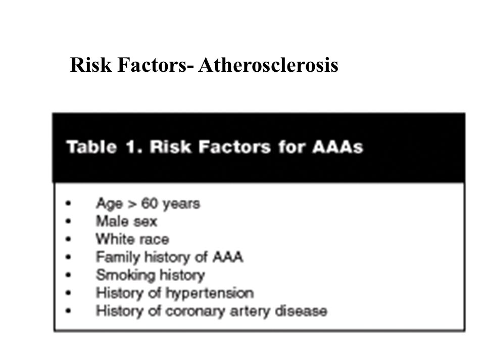 Risk Factors- Atherosclerosis