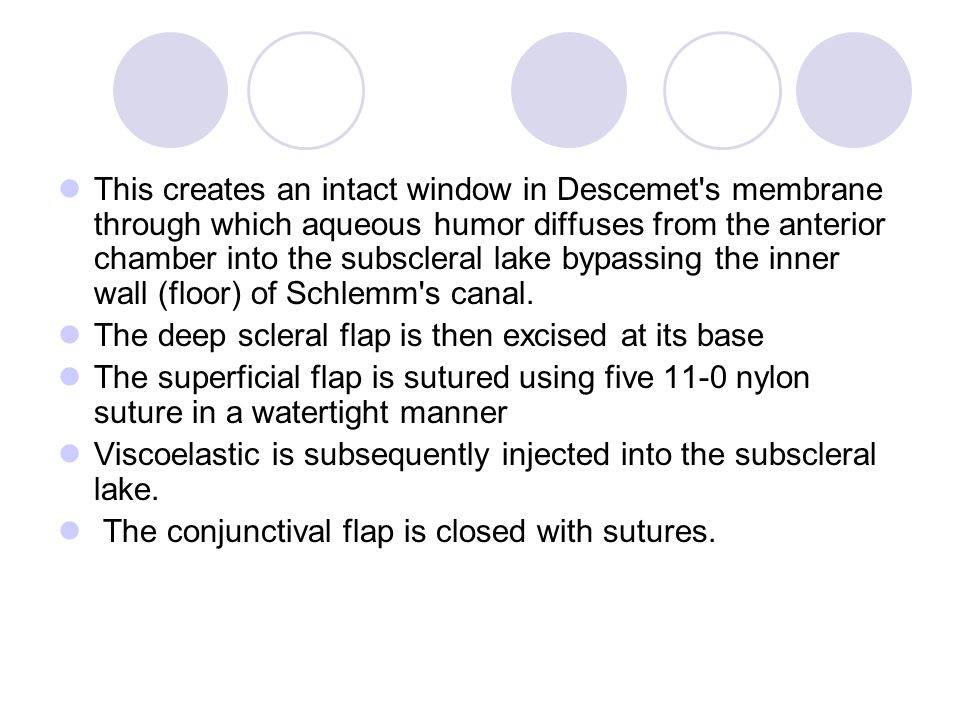 This creates an intact window in Descemet s membrane through which aqueous humor diffuses from the anterior chamber into the subscleral lake bypassing the inner wall (floor) of Schlemm s canal.