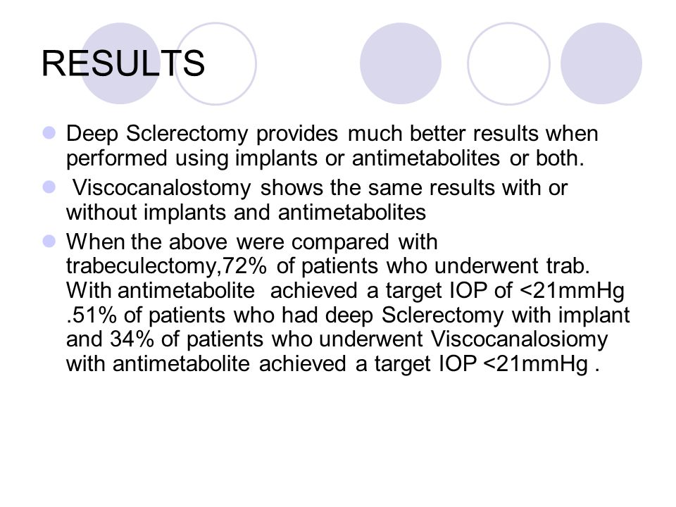 RESULTS Deep Sclerectomy provides much better results when performed using implants or antimetabolites or both.