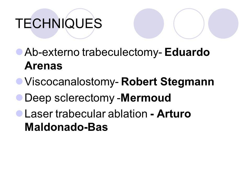 TECHNIQUES Ab-externo trabeculectomy- Eduardo Arenas