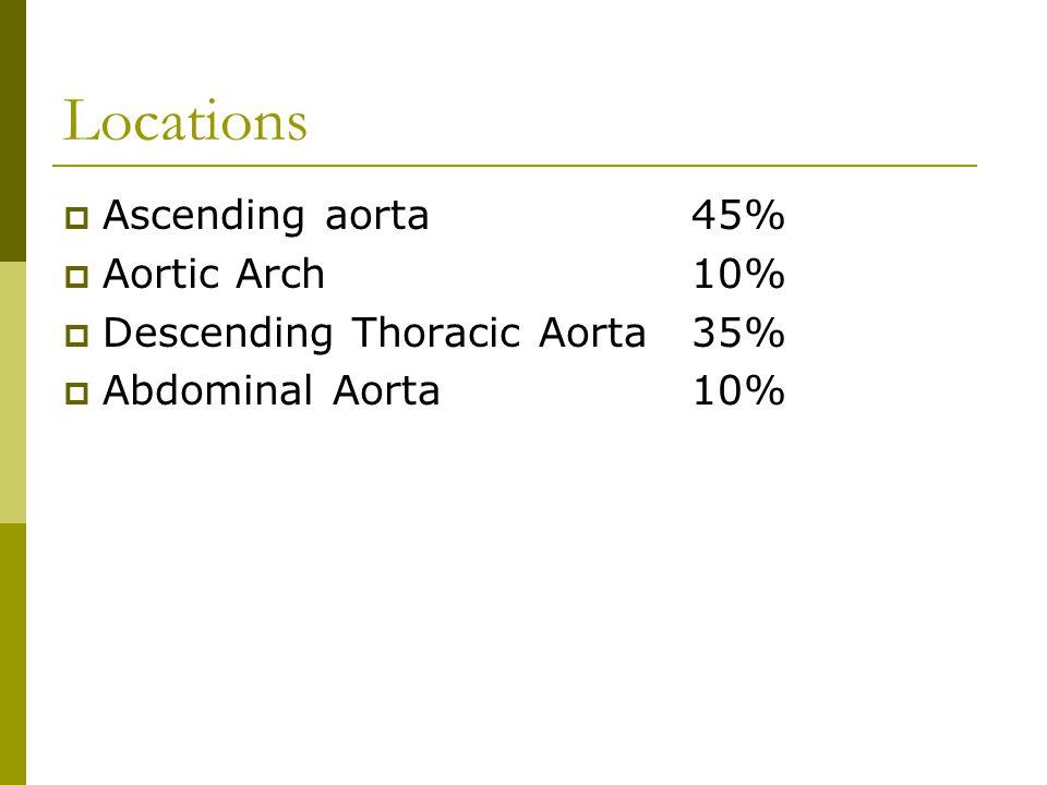 Locations Ascending aorta 45% Aortic Arch 10%