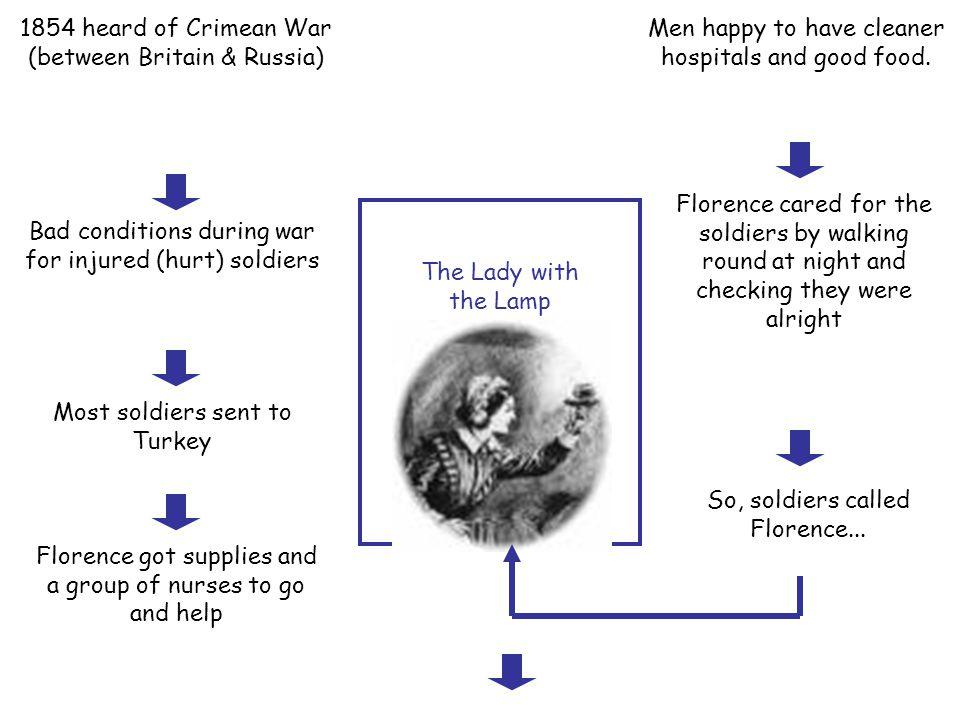1854 heard of Crimean War (between Britain & Russia)