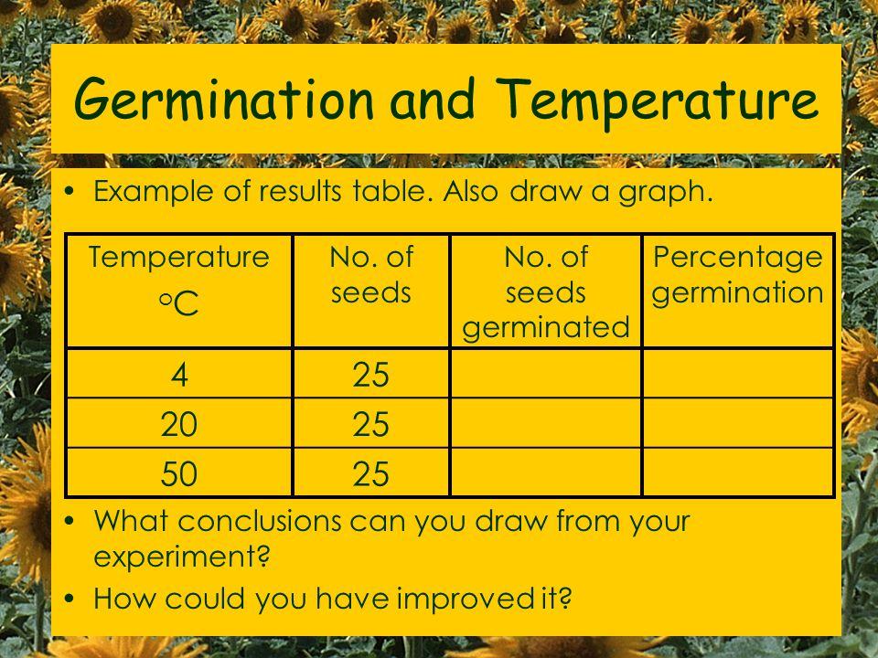 Germination and Temperature