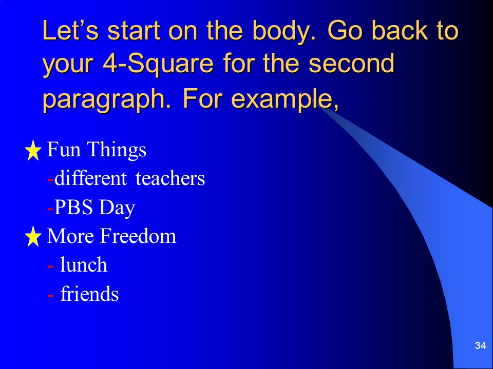 Let's start on the body. Go back to your 4-Square for the second paragraph. For example,