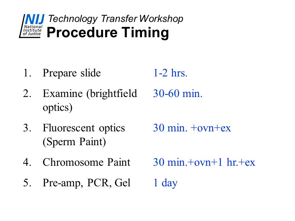 Procedure Timing Prepare slide Examine (brightfield optics)