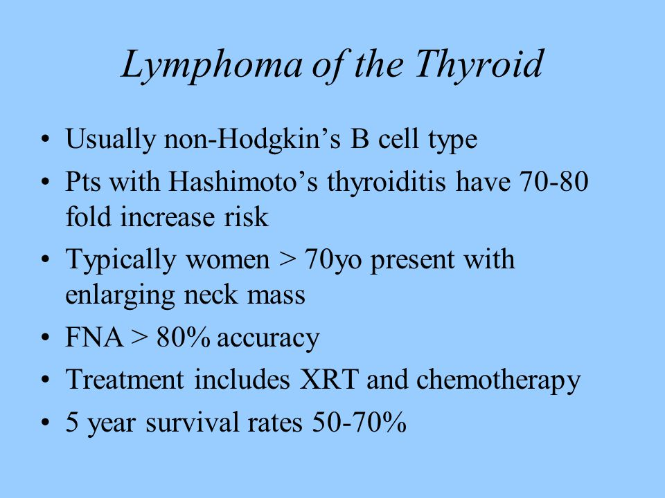 Lymphoma of the Thyroid