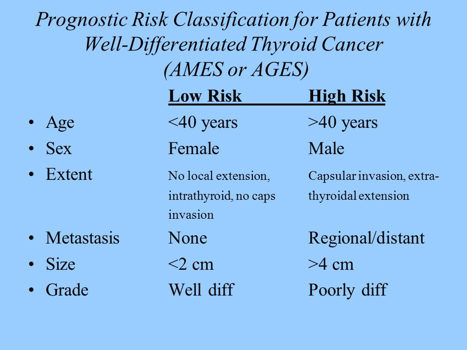 Prognostic Risk Classification for Patients with Well-Differentiated Thyroid Cancer (AMES or AGES)